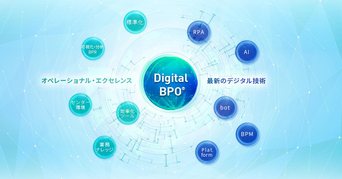 オペレーショナル・エクセレンス Digital BPO 最新のデジタル技術