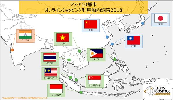 アジア10都市オンラインショッピ...