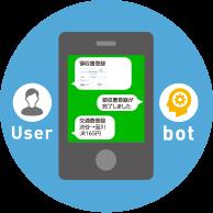 チャットbot+BPOで社内業務を効率化